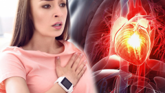 Causes cardiac muscle inflammation (Myocarditis)? What are the symptoms of cardiac muscle inflammation?